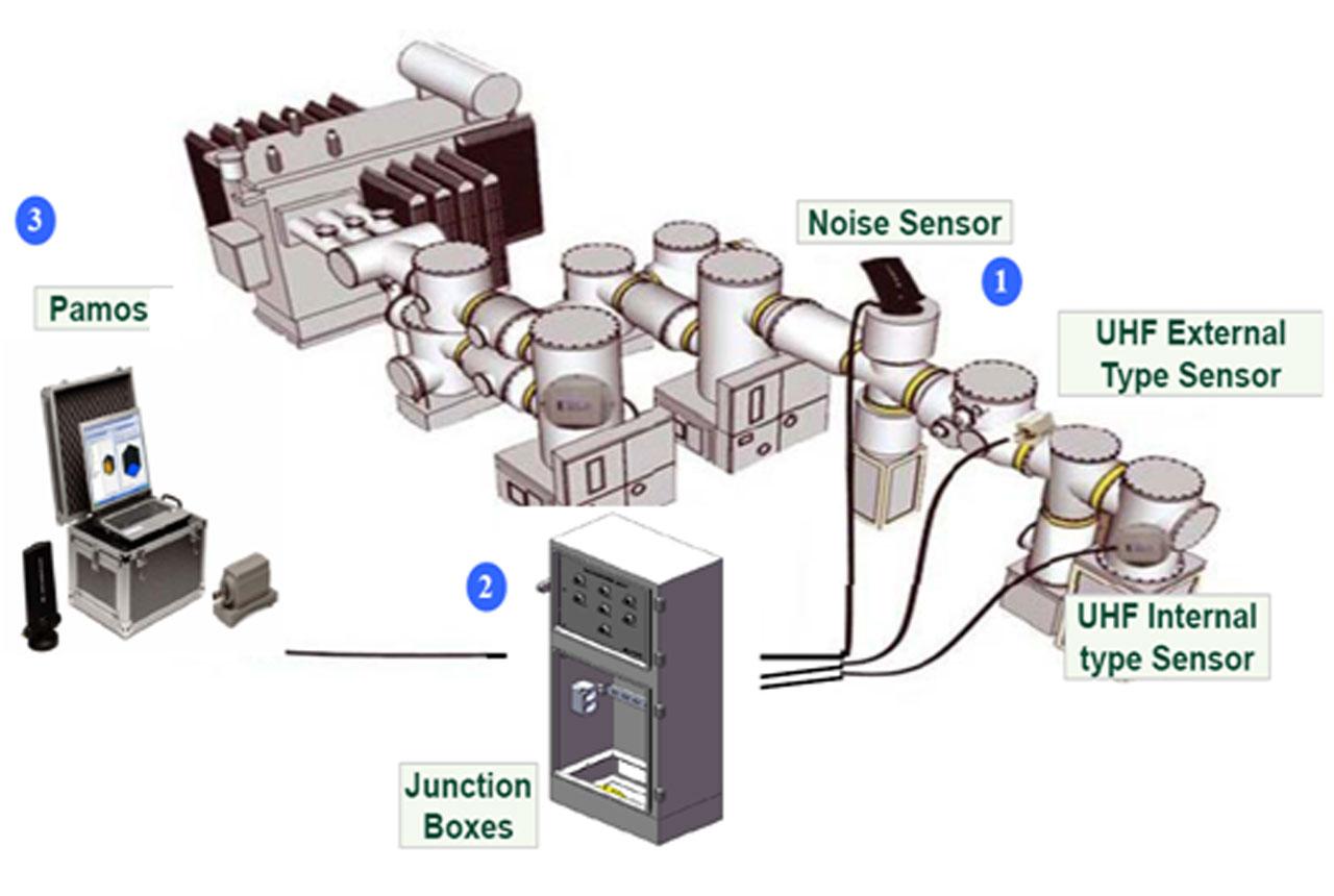 mytsg_PD-sensor